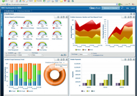 BMC Dashboard  Monitor Everything through Dashboards
