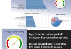 Dashboard for legal organisation web-based dashboard solution