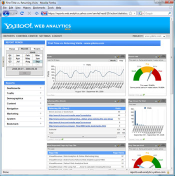 Yahoo Web Analytics – Dashboard