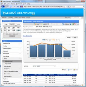 Yahoo Web Analytics – Sales Summary