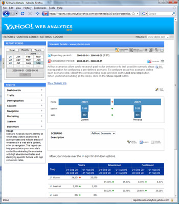 Yahoo Web Analytics -Compared ad-hoc scenario
