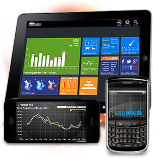 Dashboard Solutions for Mobile Business Intelligence
