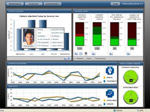 Business intelligence healthcare