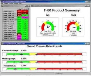 Dashboard overall process defect levels