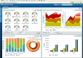 BMC Dashboard software