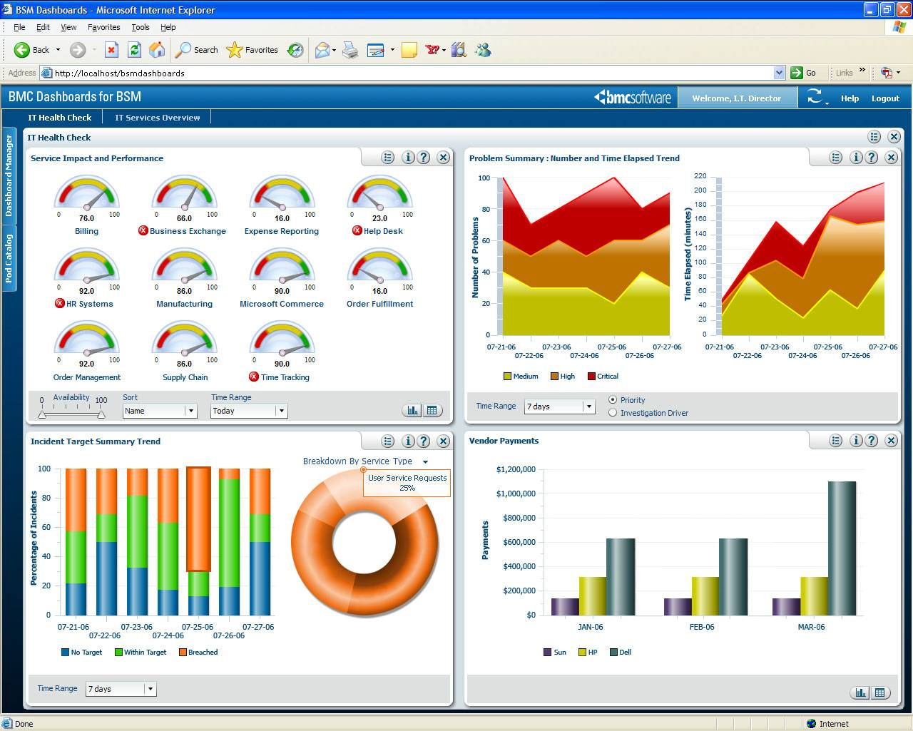 Bmc Dashboard Software Dashboards For Business