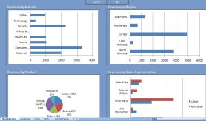 Sales excel dashboard